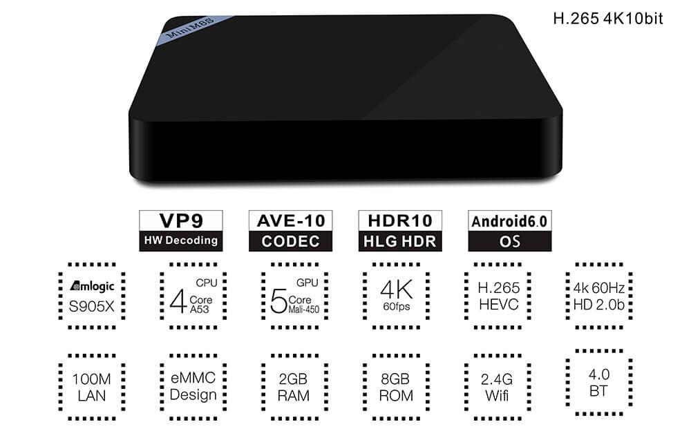 Mini M8S II 4K Smart TV Box